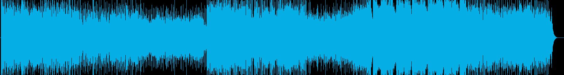 Modern Matryoshkaの再生済みの波形