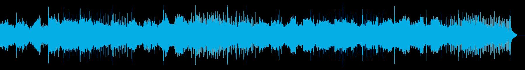 ぎりぎりとしたアンビエントテクスチャの再生済みの波形