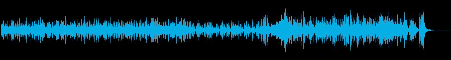 【BGM】南国/ラテン/夏/カリブ海の再生済みの波形