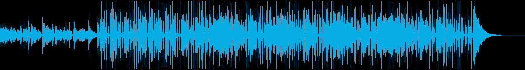 クリスマスの定番をソロギターでの再生済みの波形