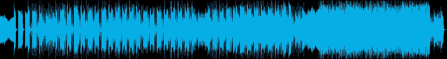 ホラーやゲームの地獄的シーン曲の再生済みの波形