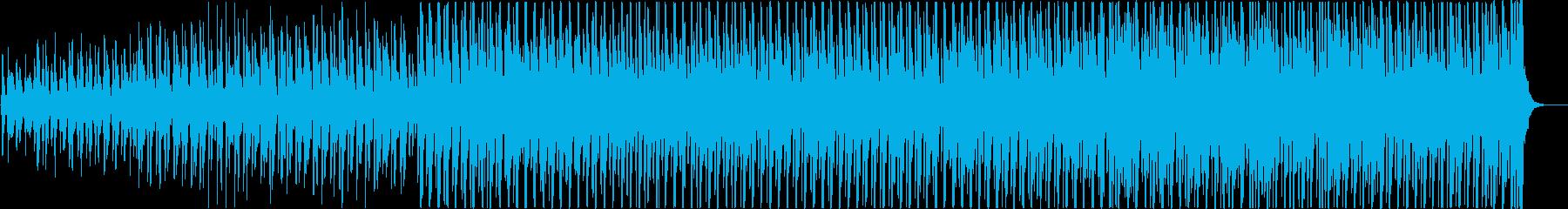 Cartoon ポジティブ 楽しげ...の再生済みの波形