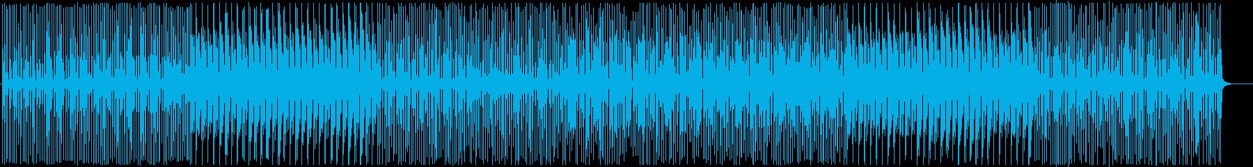 リズミカルなニュースPV等シンセBGMの再生済みの波形