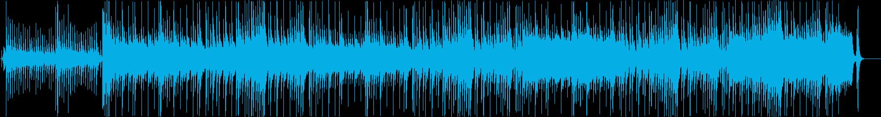 カリンバの音色が優しい雰囲気の3拍子の再生済みの波形