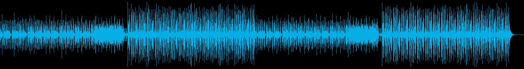 K-POP、洋楽、ヒップホップ、 aの再生済みの波形