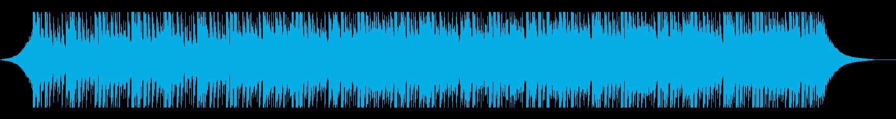 技術革新(60秒)の再生済みの波形