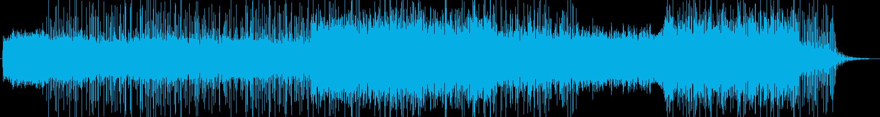浸透感と反響感のデジタルループ系BGMの再生済みの波形