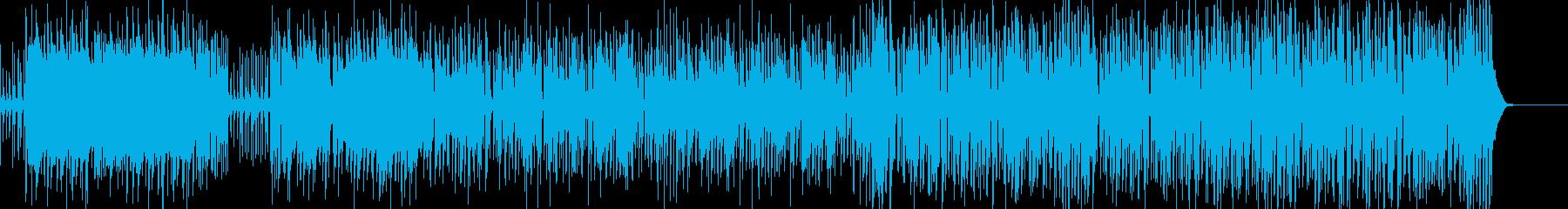 CM軽快なリズムやみつきジャズスタイル♪の再生済みの波形