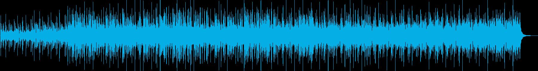 スチールドラムのノリのいい軽快なポップスの再生済みの波形