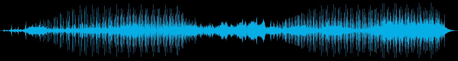 ホラーなイメージの音響作品の再生済みの波形
