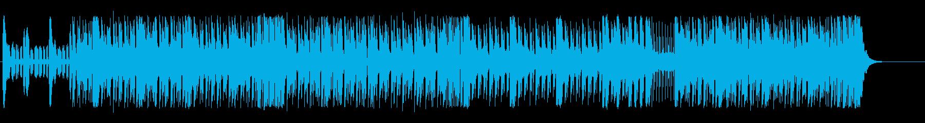 疾走感のあるエネルギッシュなテクノBGMの再生済みの波形