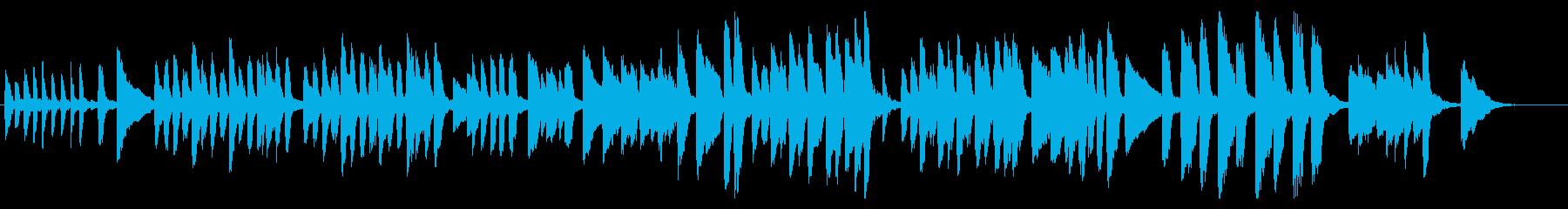 短くてかわいいピアノ曲の再生済みの波形