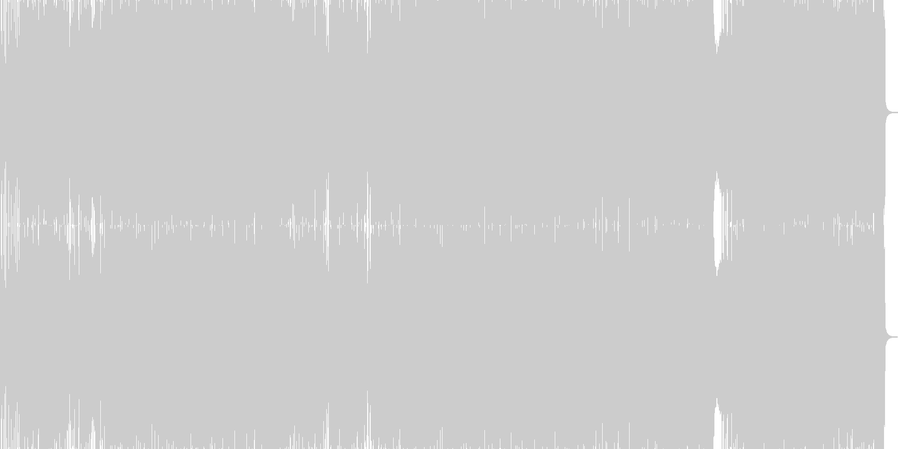 勢いのあるハードロックの未再生の波形
