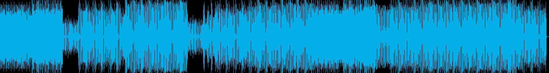電気計器技術とハイテクのテーマ。ロ...の再生済みの波形