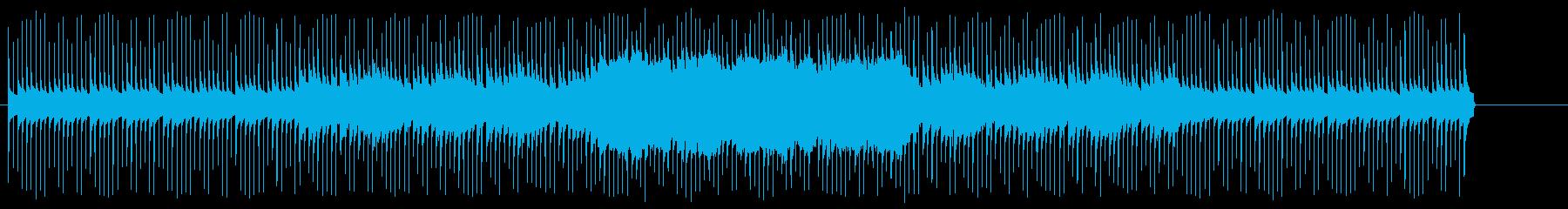 脱力感のあるテクノ/BGの再生済みの波形