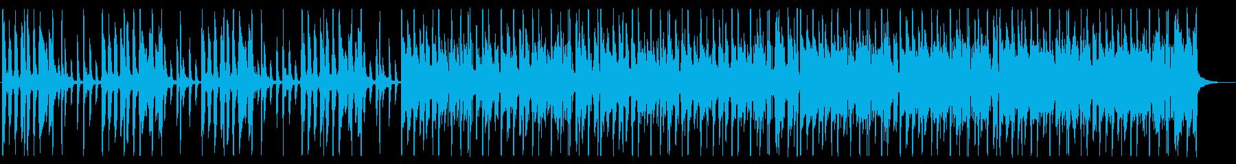 土臭い/ファンク_No497_3の再生済みの波形