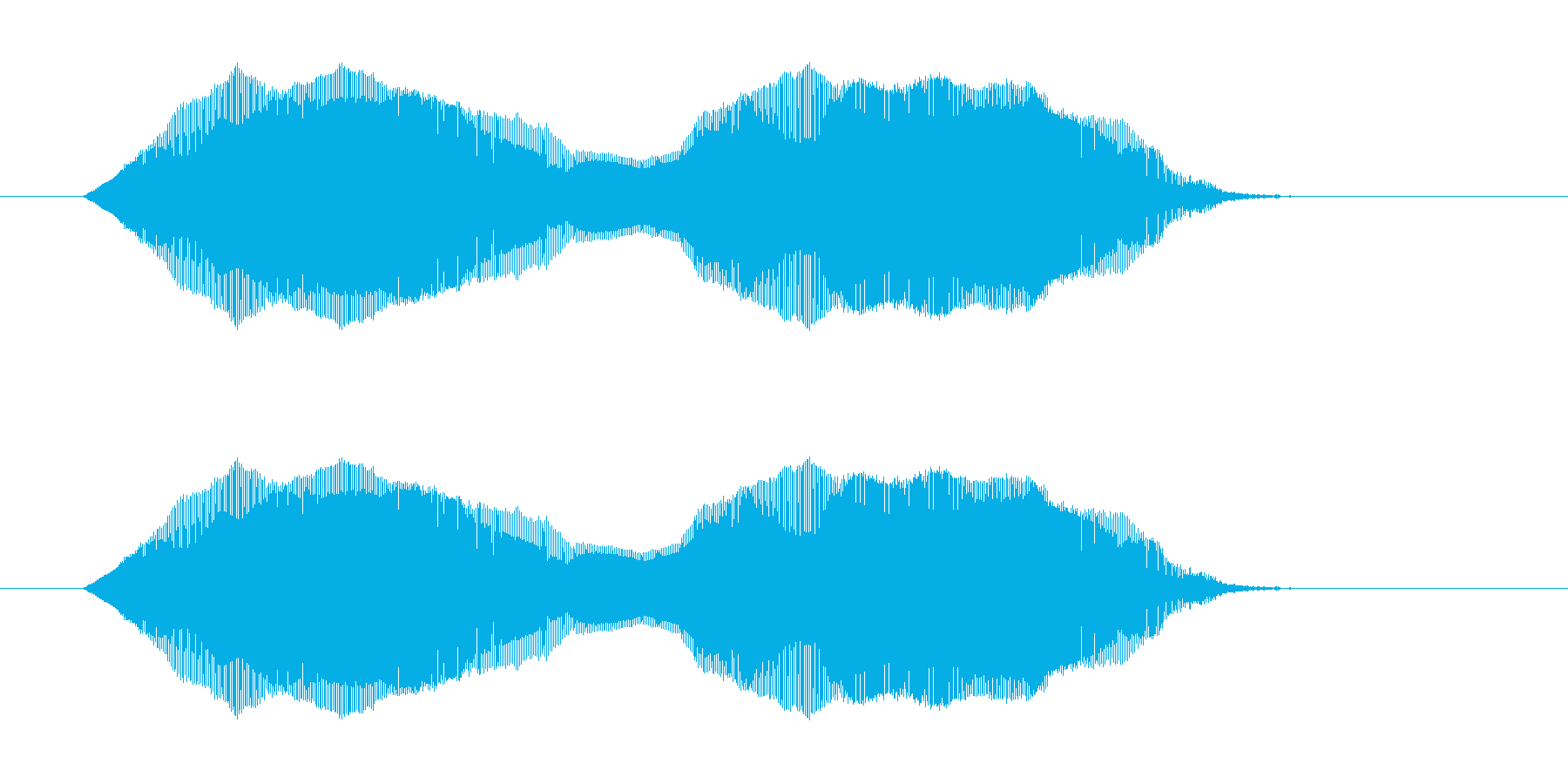 にゃーにゃー!の再生済みの波形