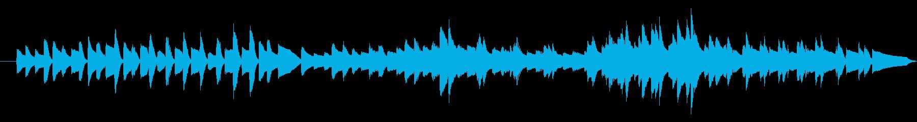 きらきら星 変奏5(リピート無し)の再生済みの波形
