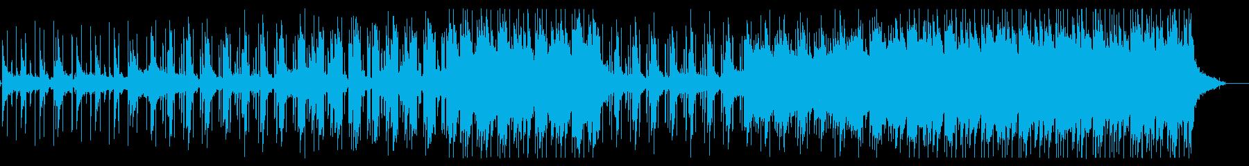 Lofi Hiphop 優しい チルいの再生済みの波形