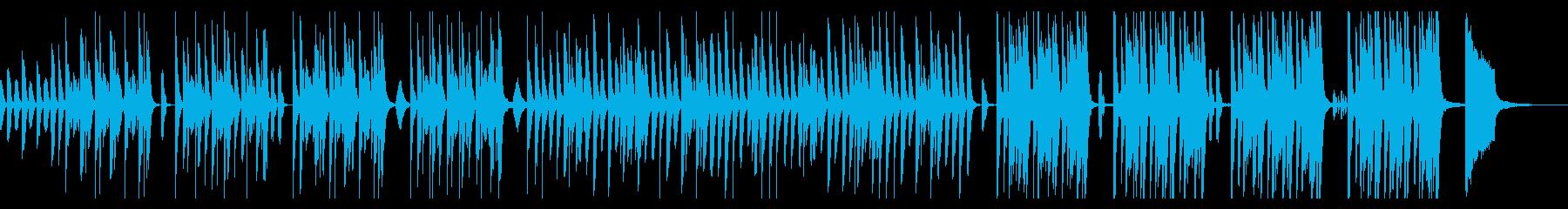 日常系ほのぼのしたかわいいBGMの再生済みの波形