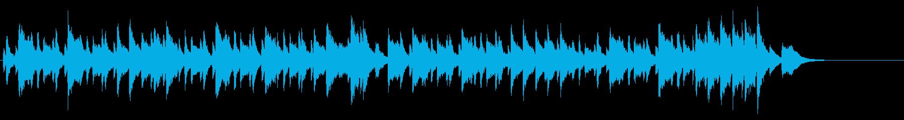 英雄的行進曲 第3番(シューベルト)の再生済みの波形