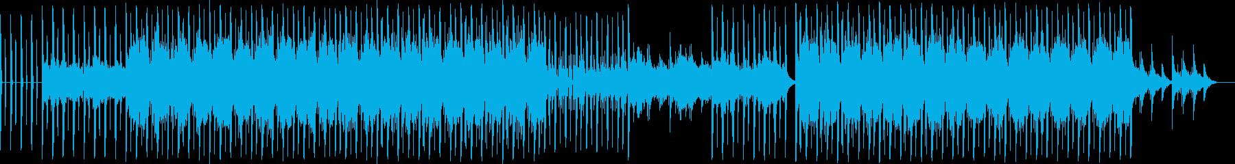 ピアノ中心のミニマムなサウンドですの再生済みの波形