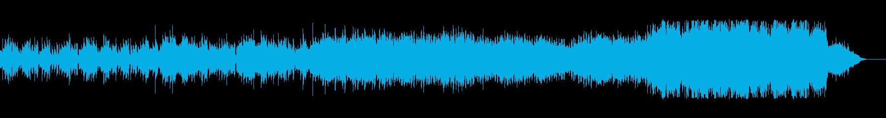 ゆったりしたオーケストラ風の再生済みの波形