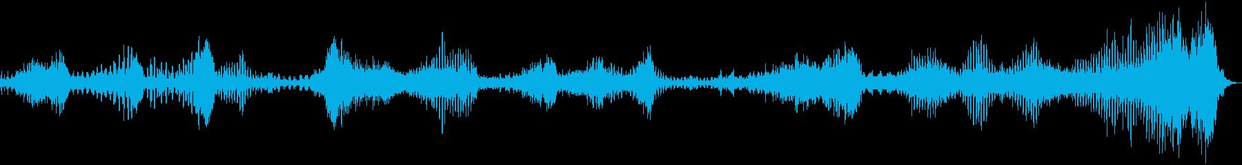 【ホラー】 【映画】 テクスチャの再生済みの波形