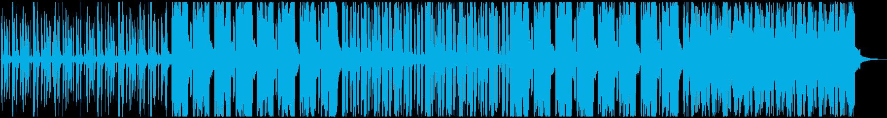 ショッピングモールで流れてそうなBGMの再生済みの波形