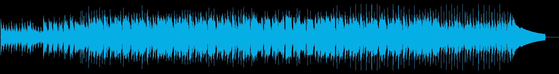 お散歩するような動画向けわくわくポップスの再生済みの波形
