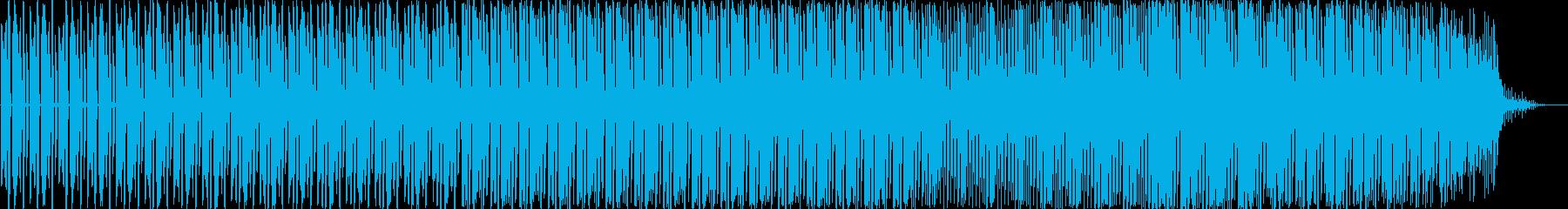 法人 アクション 静か ハイテク ...の再生済みの波形