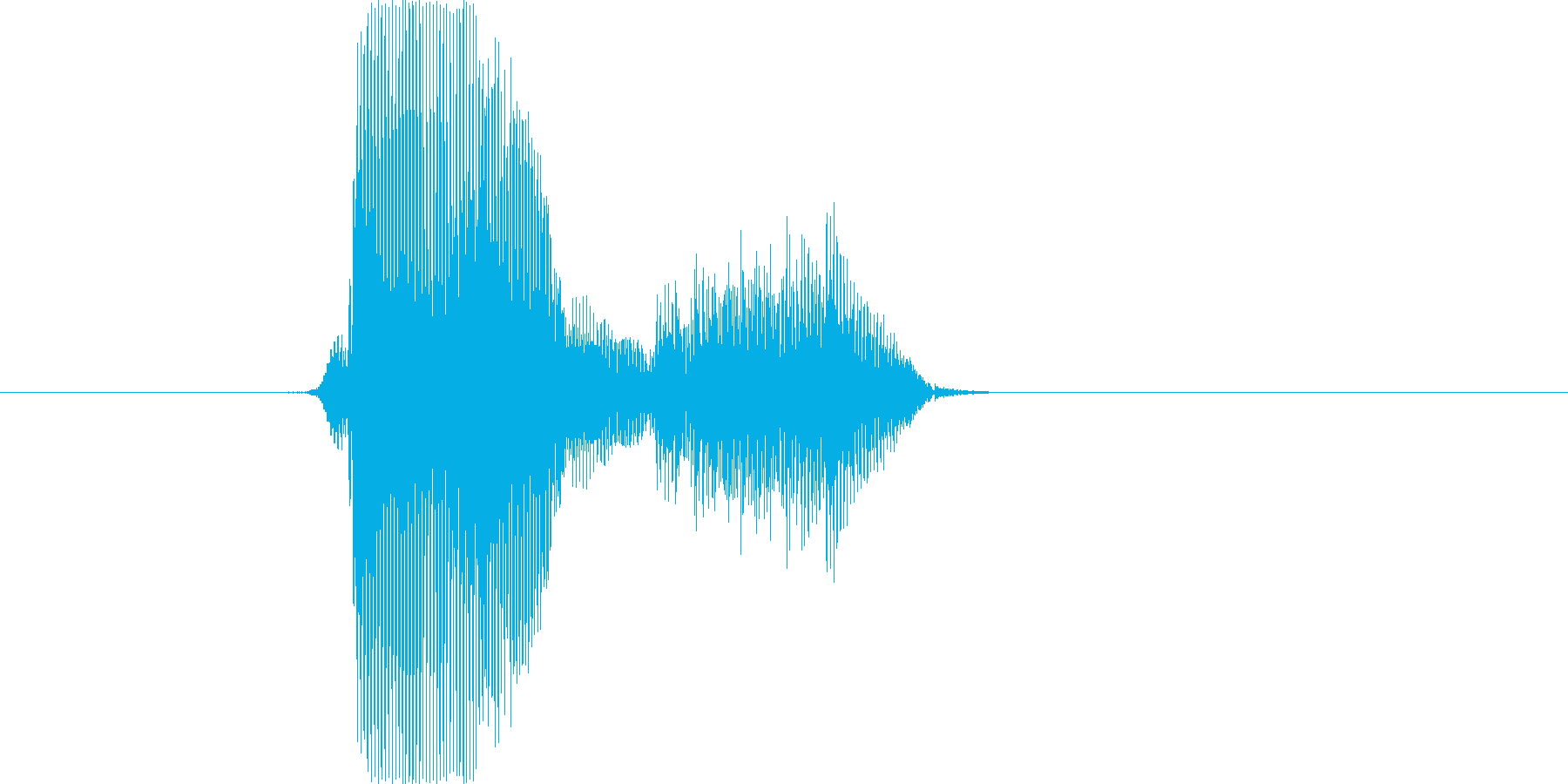 ばいばいの再生済みの波形