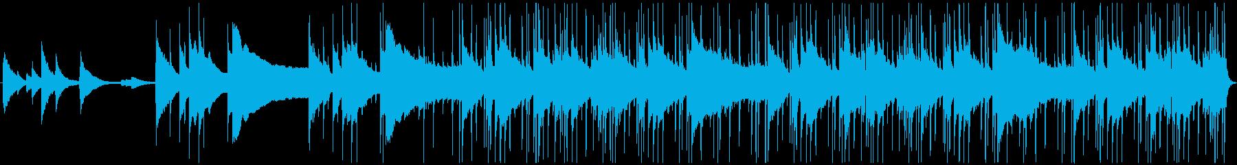 テンションとサスペンス。エピックサ...の再生済みの波形