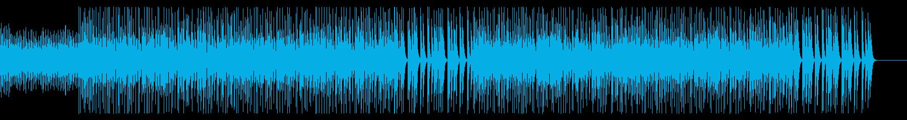 マリンバとシロフォンのBGMの再生済みの波形