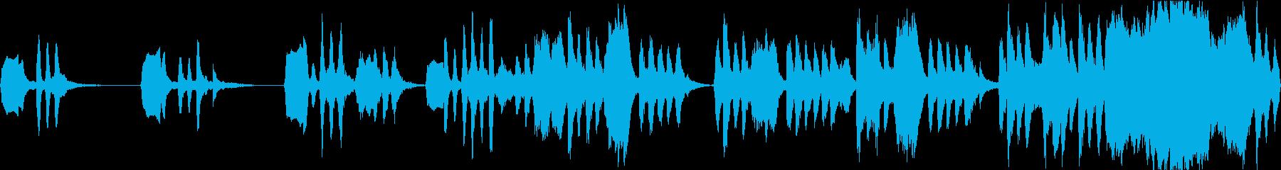 ほのぼのと不思議がるような曲の再生済みの波形