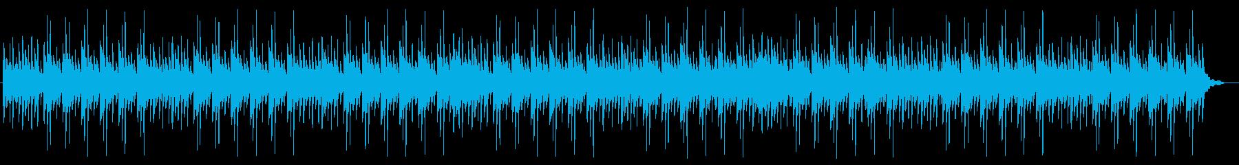 アンビエントバラードBGMの再生済みの波形