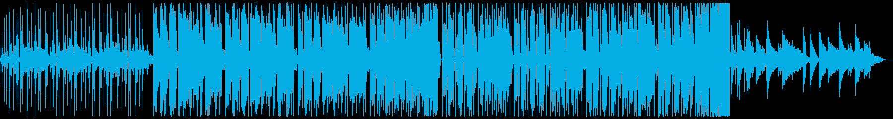 スピード感が可愛いエレクトロポップの再生済みの波形
