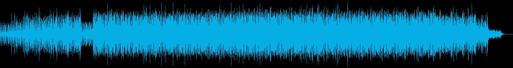 電気楽器。風変わりなロボット配信。...の再生済みの波形