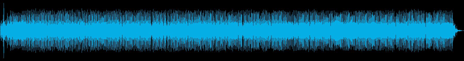 ハーレーダビッドソンオートバイ:オ...の再生済みの波形