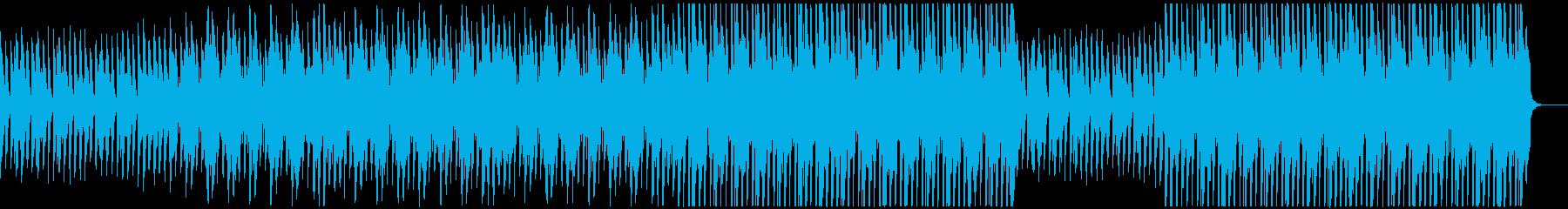コーポレートに!楽しい・かわいい誕生日Mの再生済みの波形