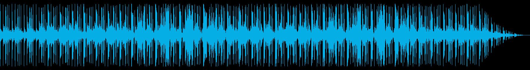 ゆったりしたローファイヒップホップ風作品の再生済みの波形
