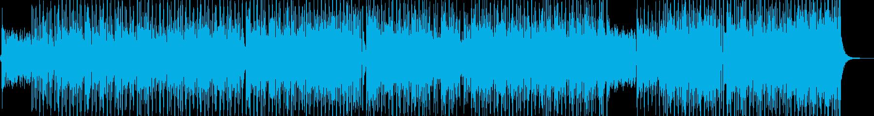 遥かなる旅の門出・踊れる和風テクノ Bの再生済みの波形