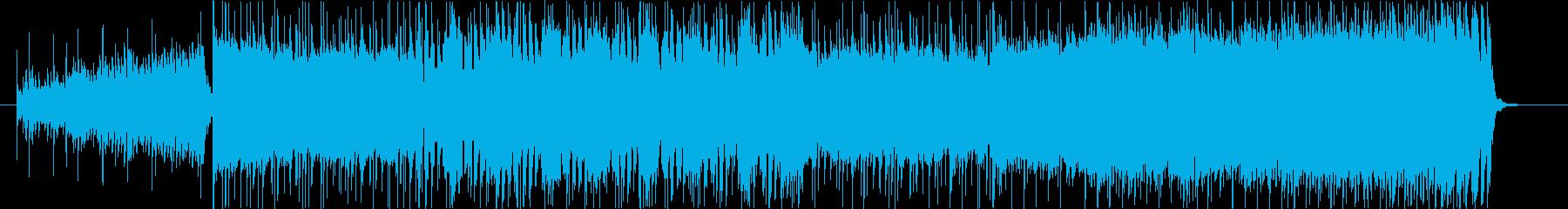 ギター メタル ハードロック調/生演奏の再生済みの波形