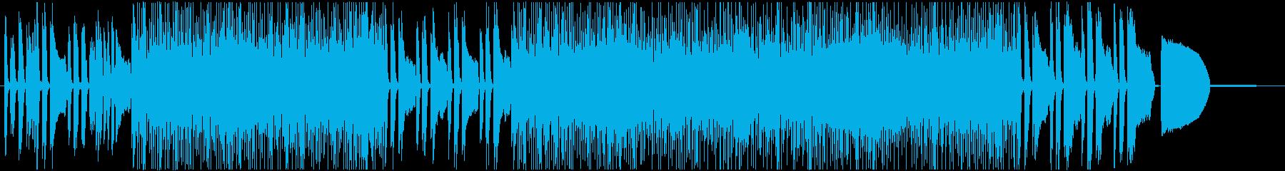 アンダースコアアニメーションや面白...の再生済みの波形