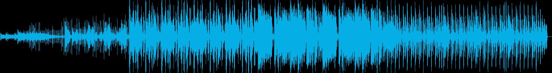 EDMで1分間ジワジワ盛り上げていきますの再生済みの波形