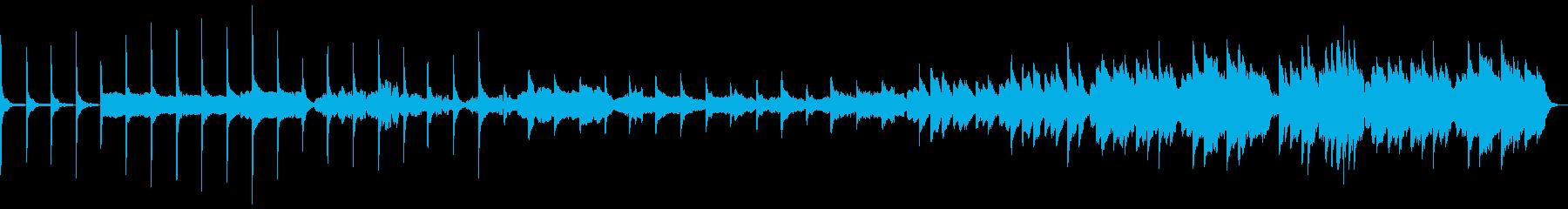 ピアノとオケ=孤独感→やや盛り上がるの再生済みの波形