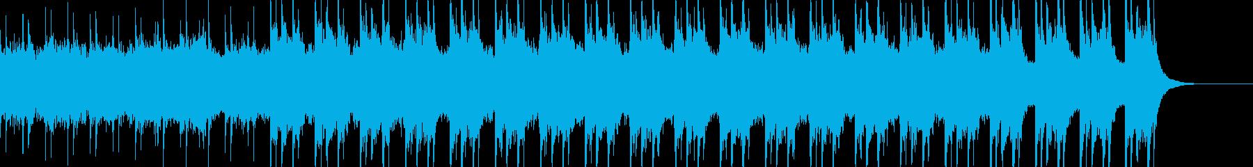 スコットランドのバグパイプ風BGMの再生済みの波形