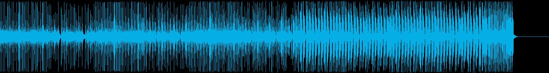 ノリがいい三味線の和風テクノの再生済みの波形