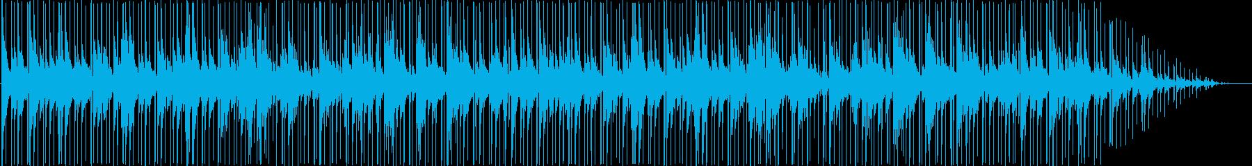 悲しげなピアノが美しいChillout曲の再生済みの波形