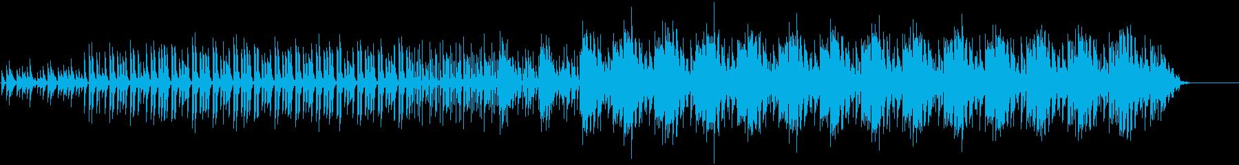 ポップでかわいらしいほのぼのテクノの再生済みの波形